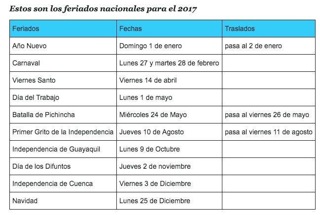 Guayaquil Renta de Vehículos S.A. pone a disposición nuestra gama de ...